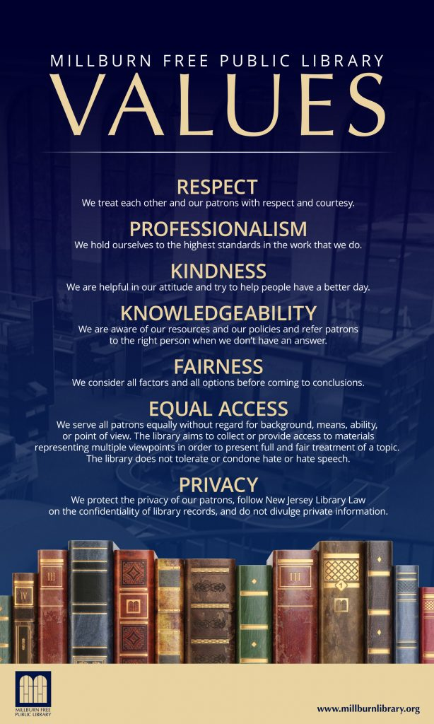 Millburn's Value Poster: Respect, Professionalism, Kindness, Knowledgeability, Fairness, Equal Access & Privacy